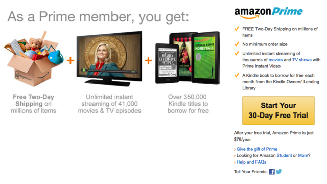 Start A Free Trial Of Amazon Prime Today, Have It For Holiday Shopping