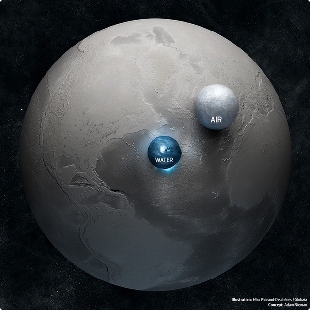 Astonishing picture of Earth compared to all its water and air
