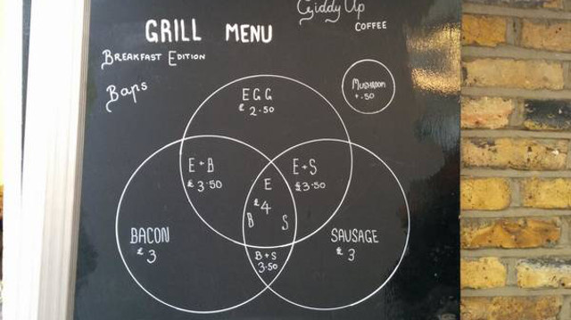 All Breakfast Menus Should Work Like This
