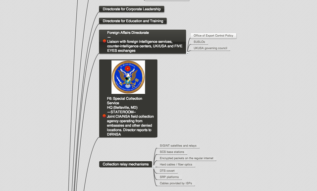 Here's How the NSA Is Actually Set Up