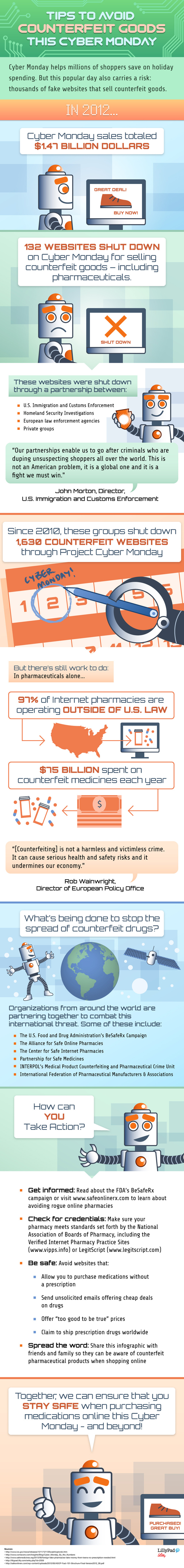 Don't Buy Knockoff Prescription Drugs on Cyber Monday