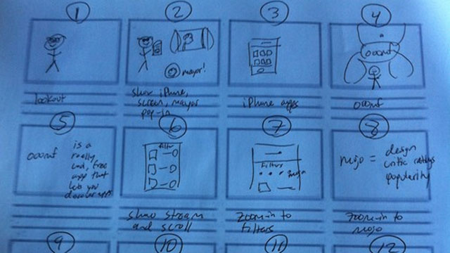 Overcome Stage Fright with a Storyboard and a Structured Format