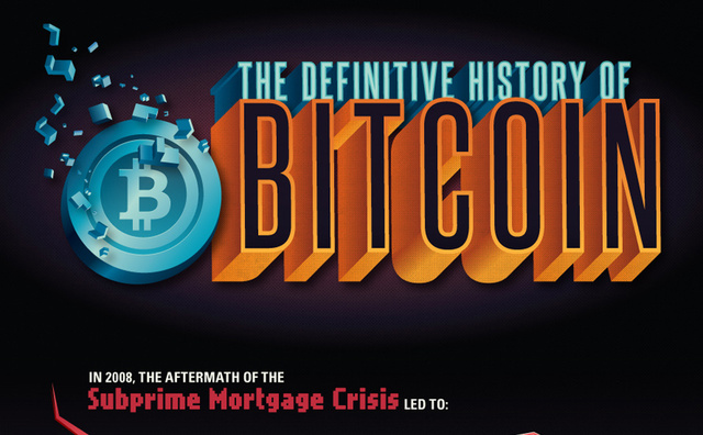 A Quick and Complete History of Bitcoin So You're Not Totally Lost