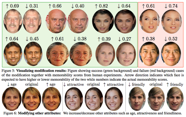 This Algorithm Can Make Pictures of Your Face More Memorable