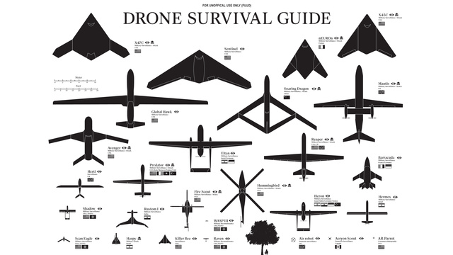 This Drone Survival Guide will be a must-have for everyone very soon