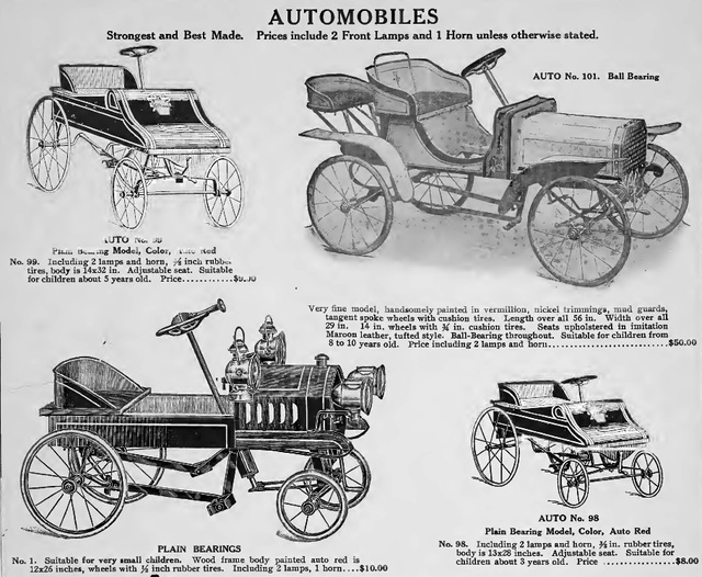 The Coolest Toys from the 1911 FAO Schwarz Catalog