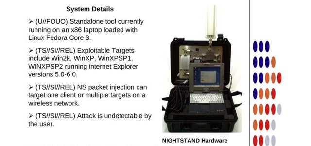 A Peek Inside the NSA's Spy Gear Catalogue