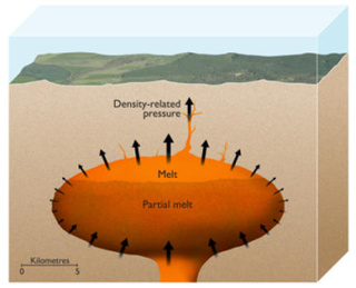 Supervolcanoes Are Even Scarier Than We Thought