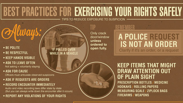 This Infographic Shows You How to Answer Police and Avoid Arrest