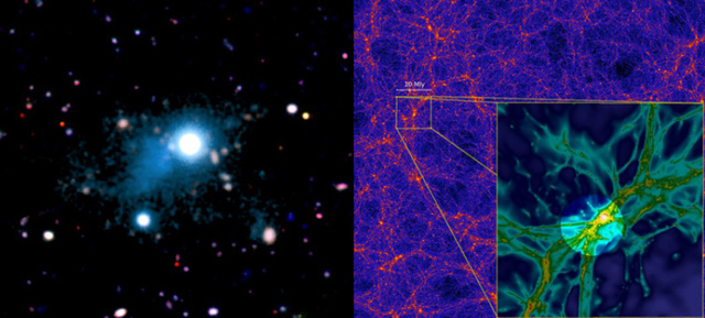 First image ever of the cosmic web that binds the universe together