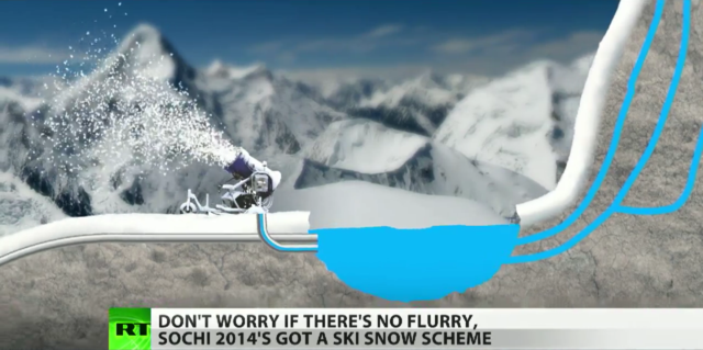 How Sochi Is Making It Snow in a Subtropical Resort