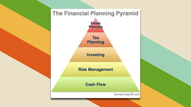 Map Out Financial Security