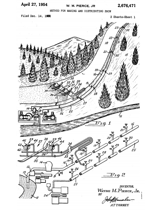 17 Historic Patents That Made Winter Olympic Sports Possible