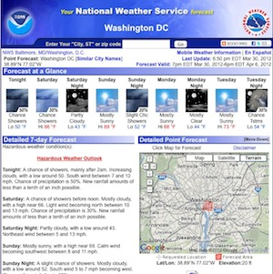 Five Best Weather Web Sites
