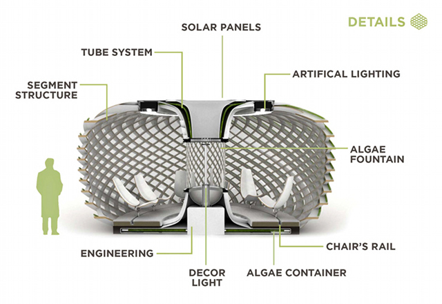 Algae-Powered Pods Provide Fresh Air in an Otherwise Polluted Environment