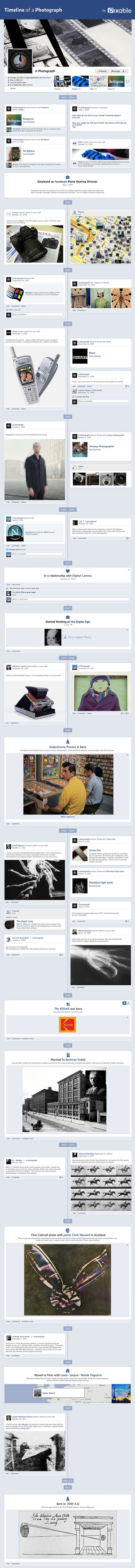 The History of the Photograph in a Facebook Timeline