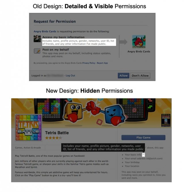 How Facebook Design Is Tricking You Into Sharing Info