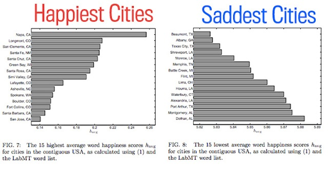 The Happiest and Saddest Places in the Country as Told by Your Tweets
