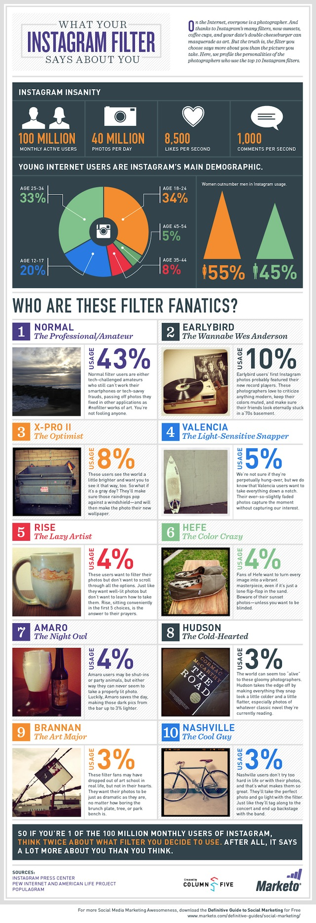 What Your Instagram Filter Says About You