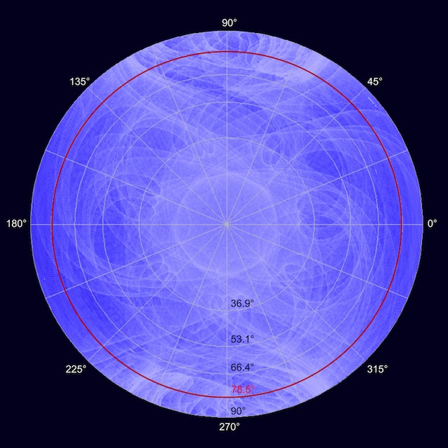 latpolar sample with text NASA: Fermi Traces a Celestial Spirograph
